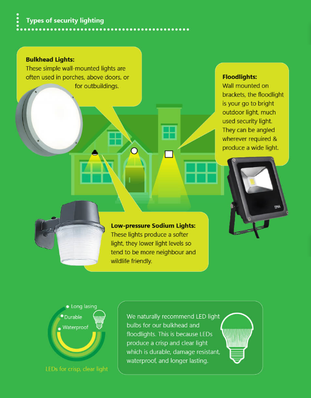 What to consider when purchasing security lighting